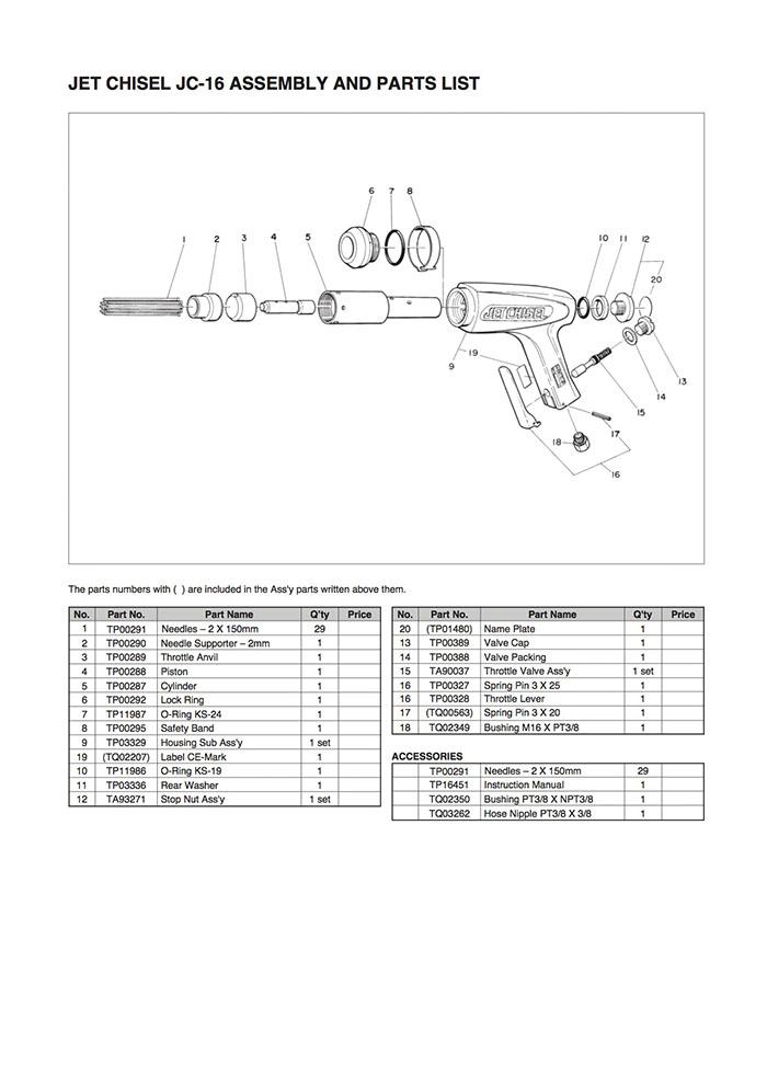 Spare Parts For Pneumatic Jet Chisel Jex-24